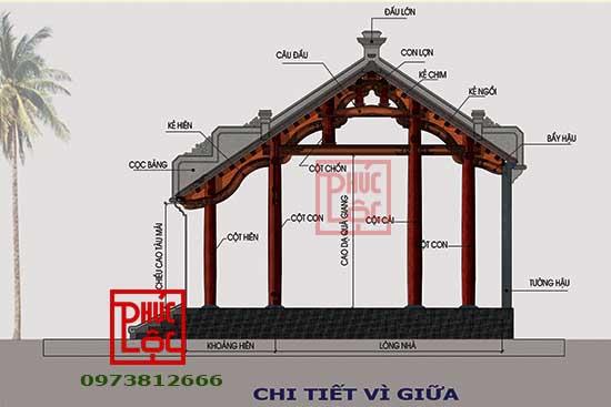 nhà gỗ 3 gian 18 cột
